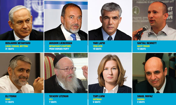 0313 - Top - Israeli party leaders